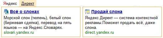 стандарт Яндекс Директ